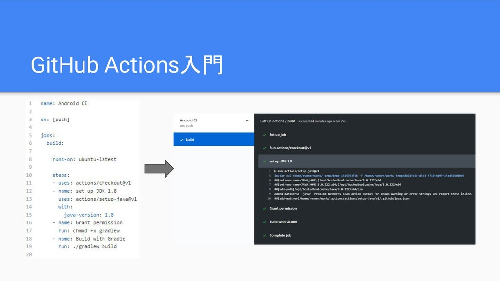 GitHub Actions入門