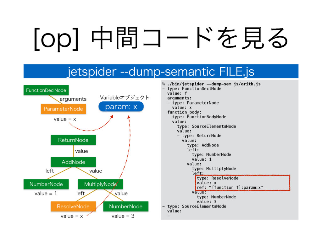 <PQ>தؒίʔυΛݟΔ % ./bin/jetspider --dump-sem js/a...