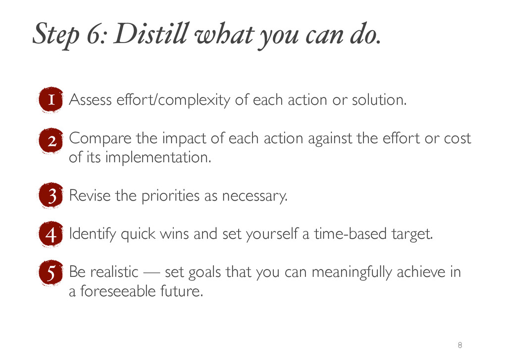 Assess effort/complexity of each action or solu...