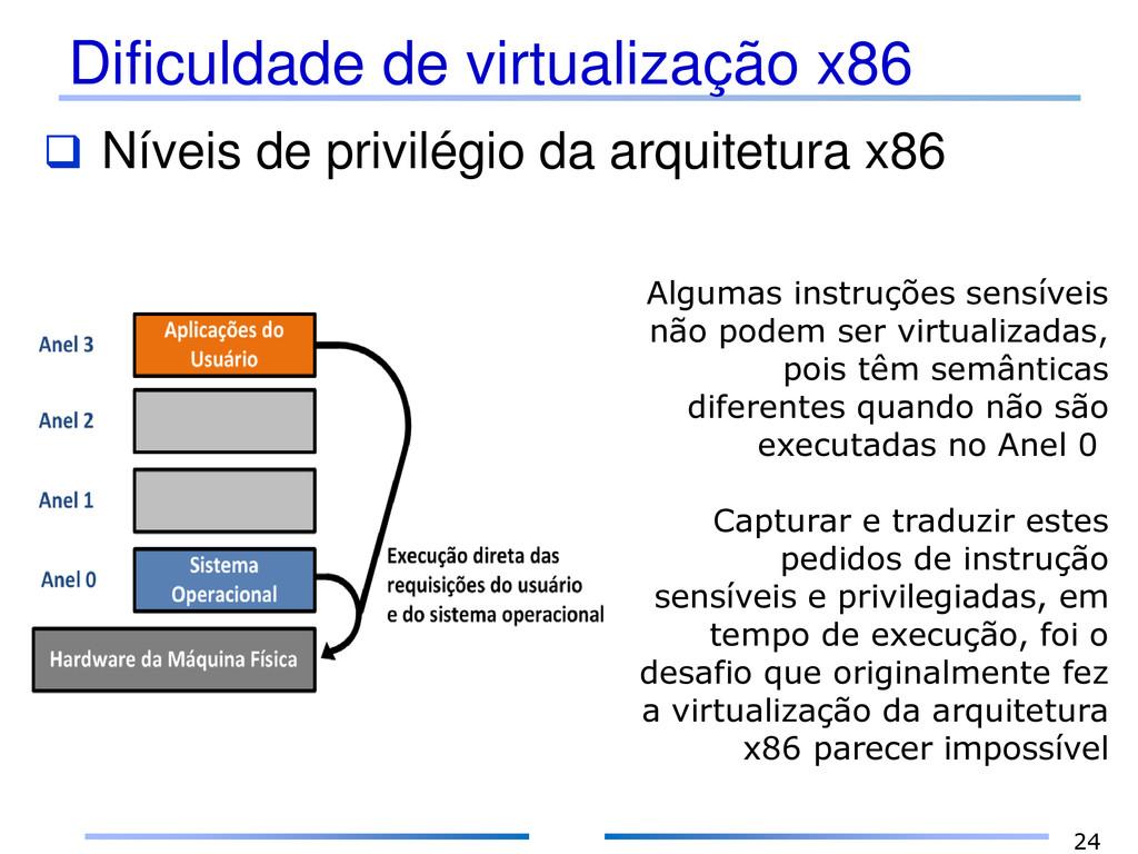 Dificuldade de virtualização x86  Níveis de pr...