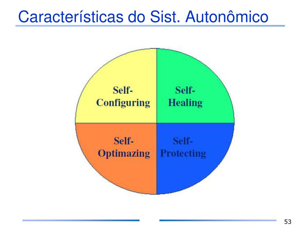 Características do Sist. Autonômico 53