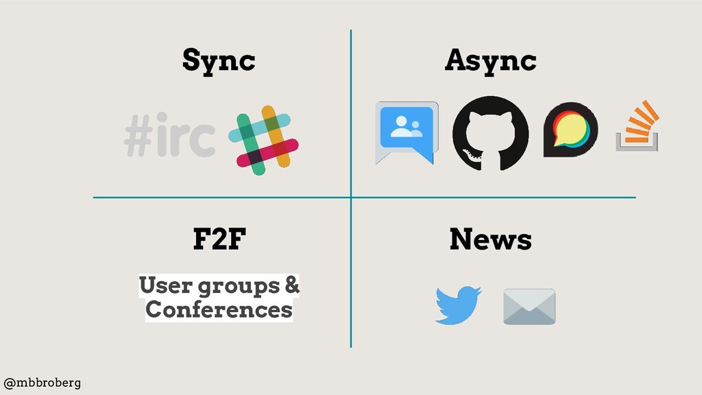 Async Sync F2F News User groups & Conferences @...