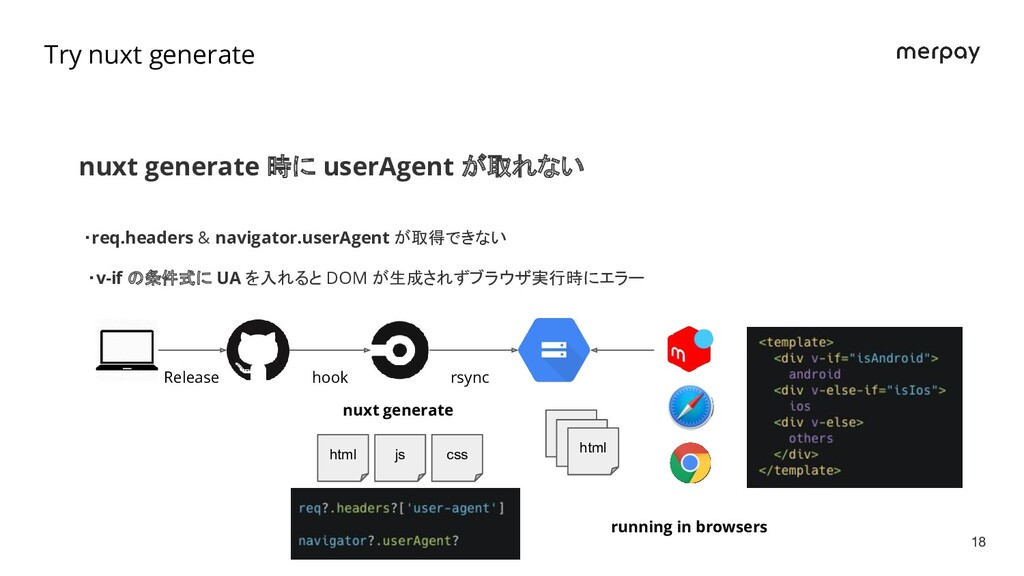 nuxt generate 時に userAgent が取れない ・req.headers &...