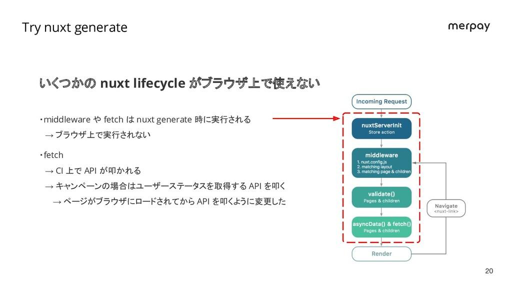 いくつかの nuxt lifecycle がブラウザ上で使えない ・middleware や ...