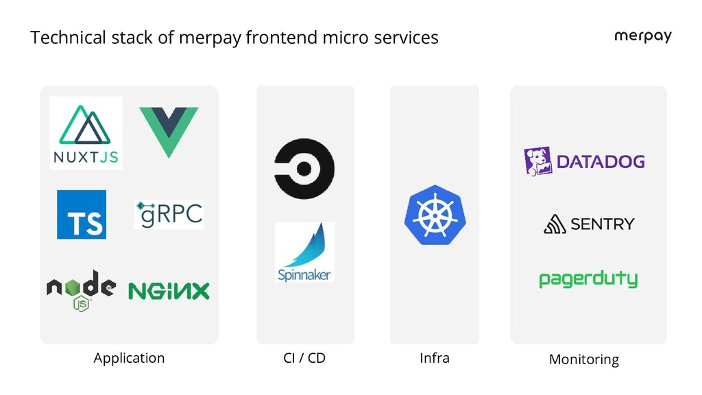 Technical stack of merpay frontend micro servic...