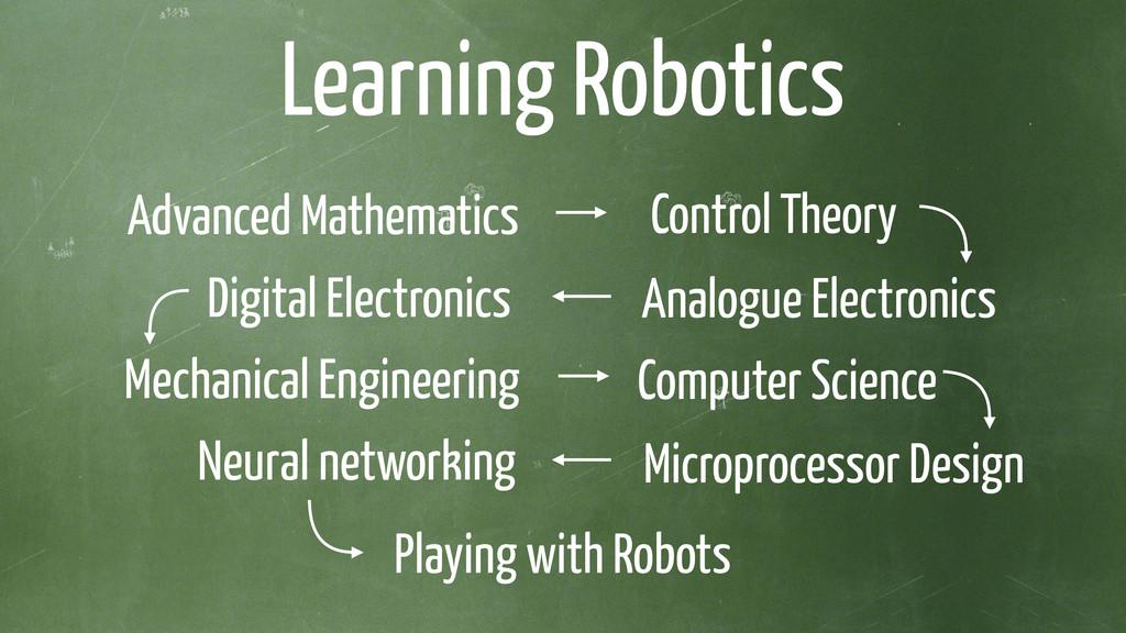 Advanced Mathematics Mechanical Engineering Dig...