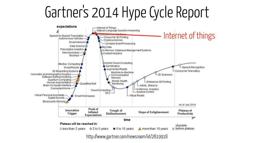 Internet of things Gartner's 2014 Hype Cycle Re...