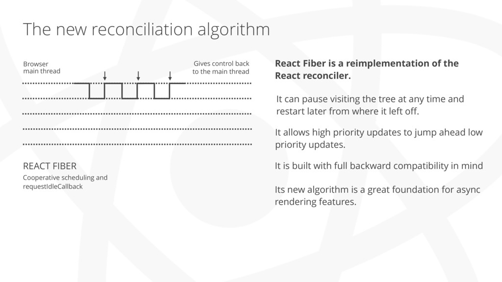 The new reconciliation algorithm Gives control ...