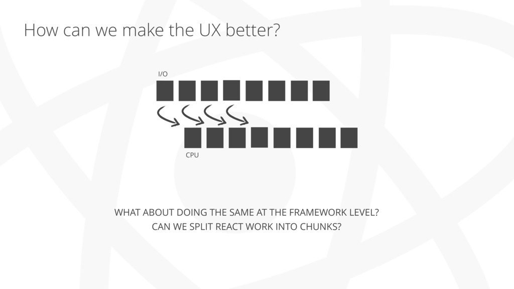 How can we make the UX better? I/O CPU WHAT ABO...