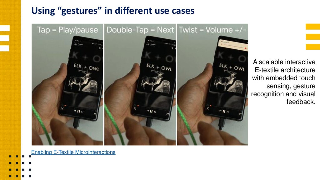 "Using ""gestures"" in different use cases Enablin..."