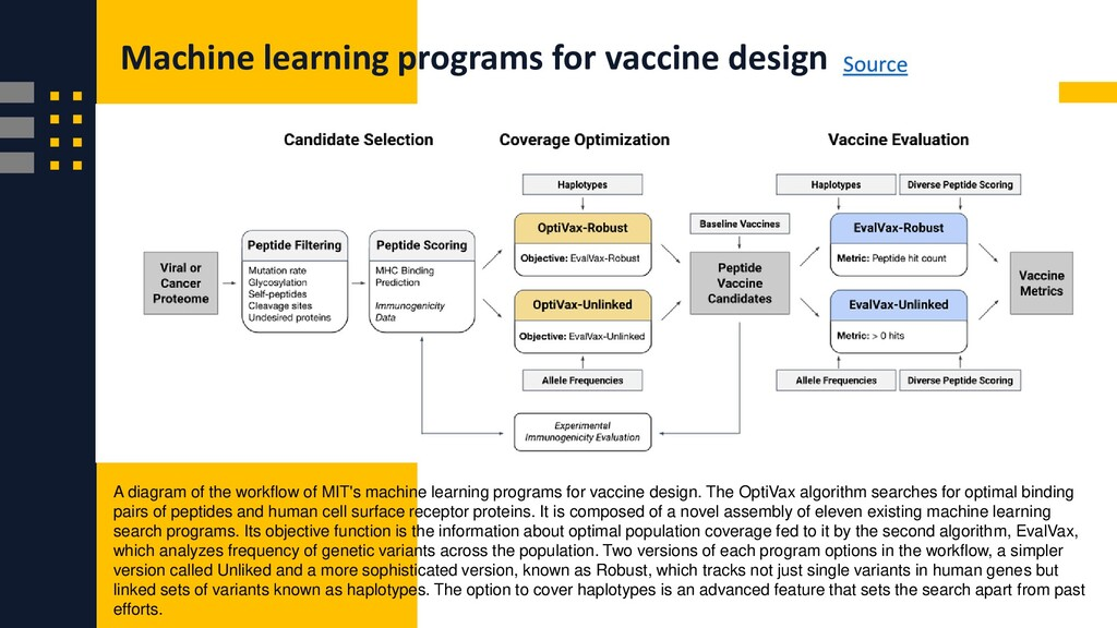 Machine learning programs for vaccine design St...