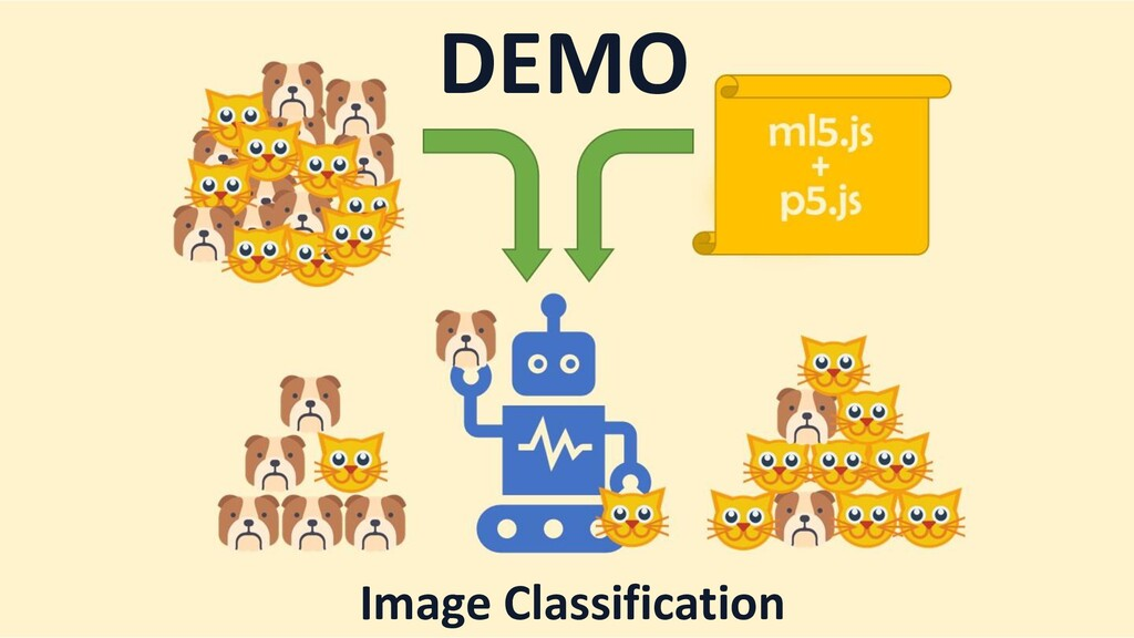 DEMO Image Classification
