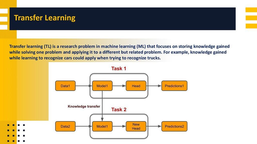 Transfer Learning Transfer learning (TL) is a r...