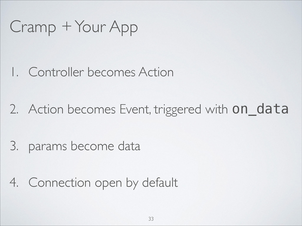 Cramp + Your App