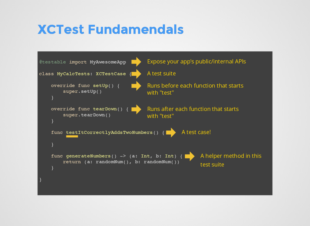 XCTest Fundamendals XCTest Fundamendals @testab...