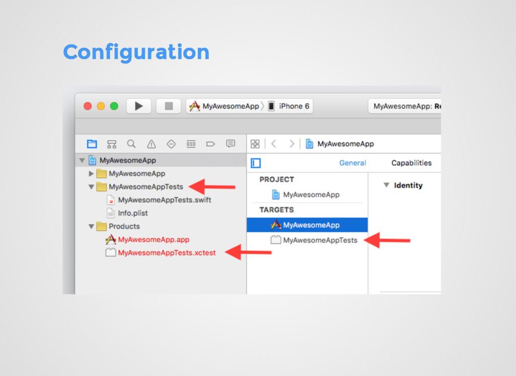 Configuration Configuration