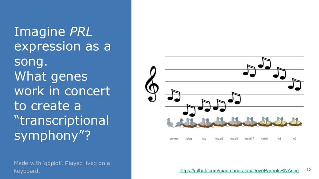 13 Imagine PRL expression as a song. What genes...