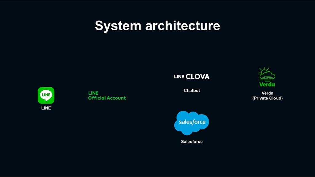 System architecture LINE Chatbot Verda (Private...