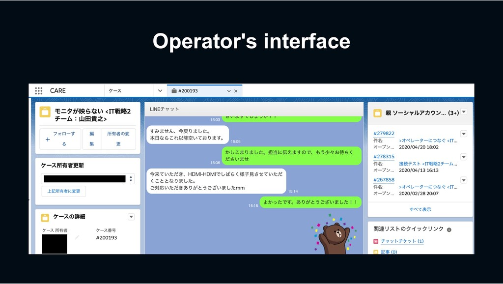 Operator's interface