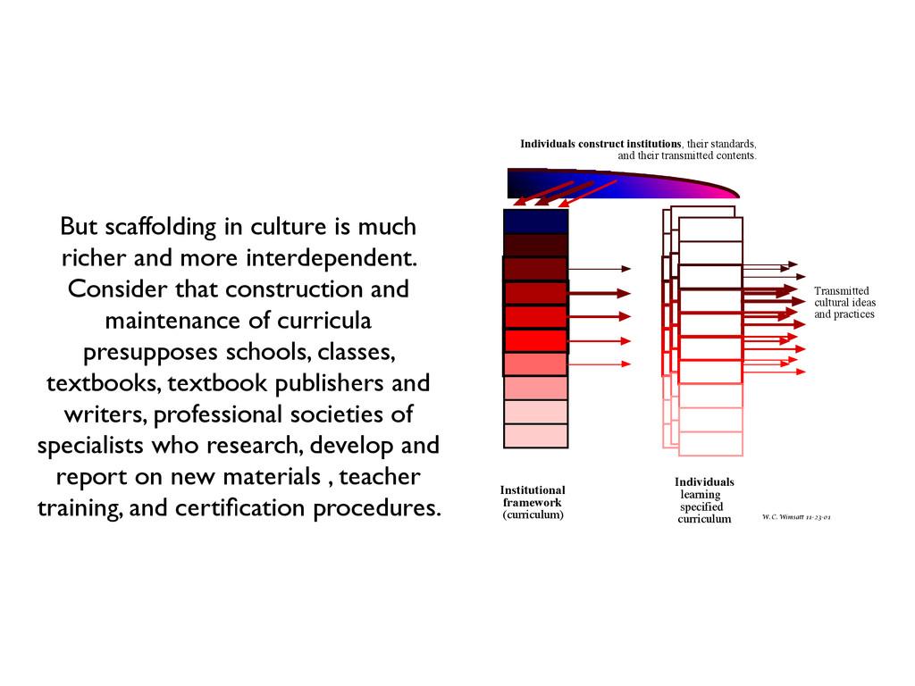 Institutional framework (curriculum) Individual...