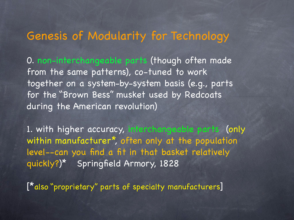 Genesis of Modularity for Technology  ! 0. non...