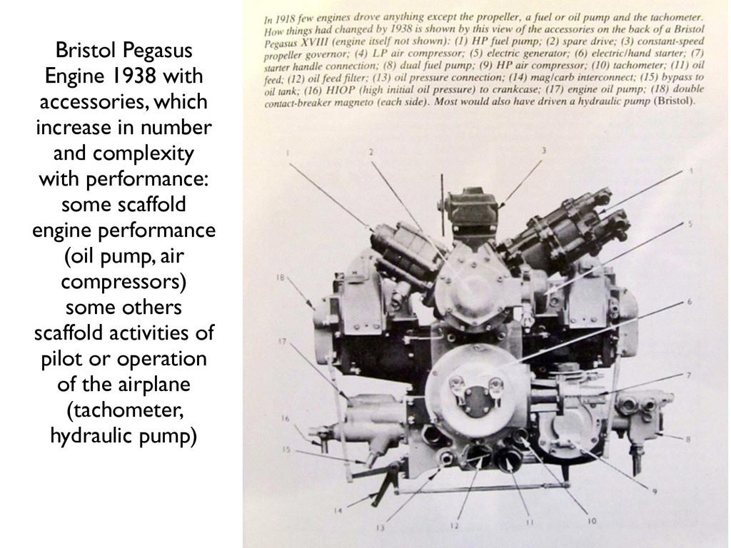 Bristol Pegasus   Engine 1938 with accessorie...