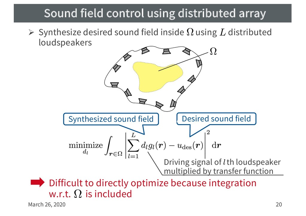 Sound field control using distributed array Ø S...