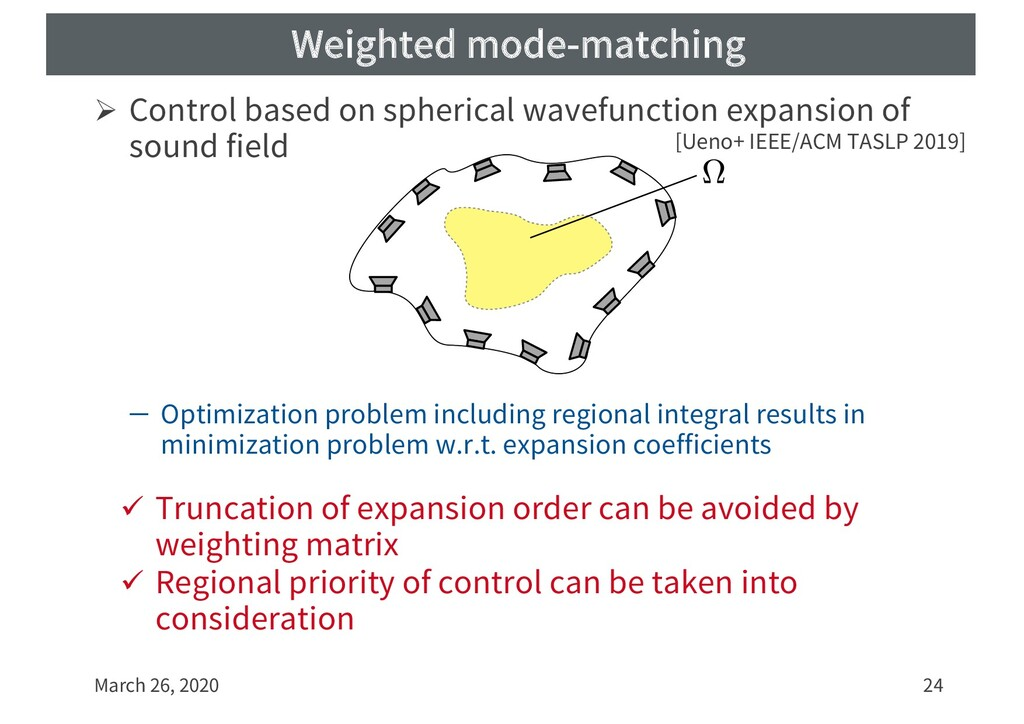 Weighted mode-matching Ø Control based on spher...