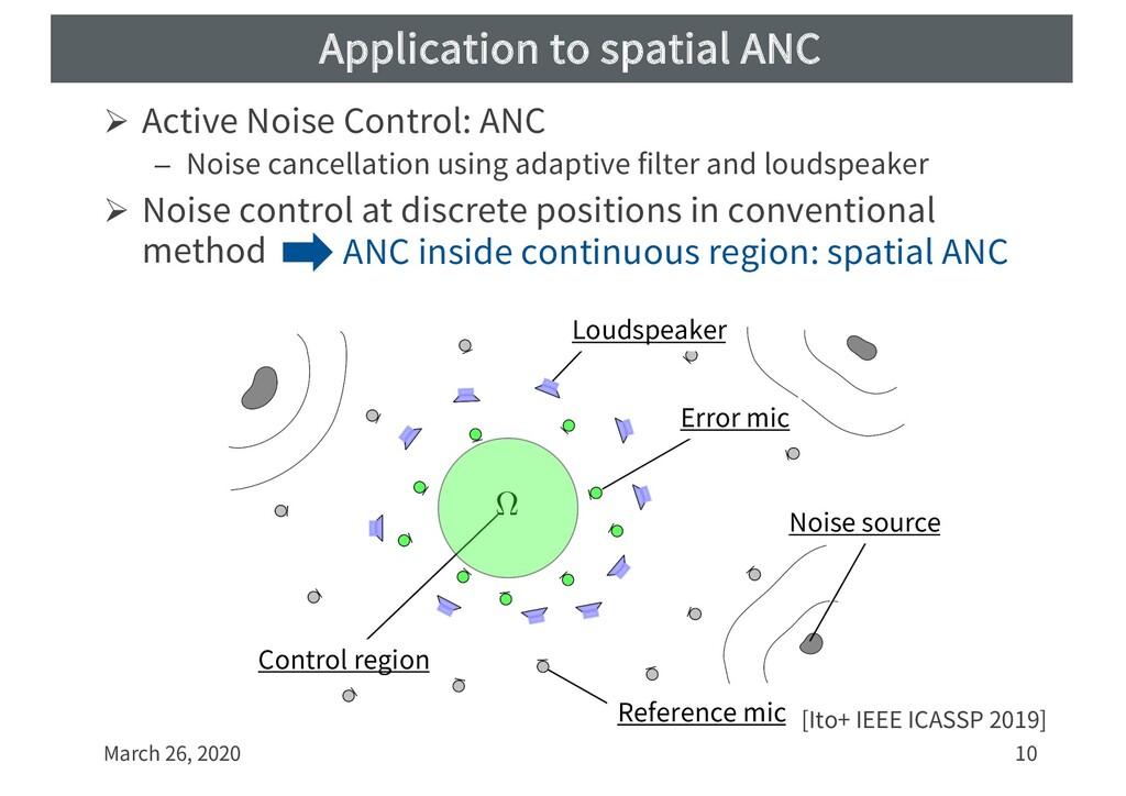 Application to spatial ANC Ø Active Noise Contr...
