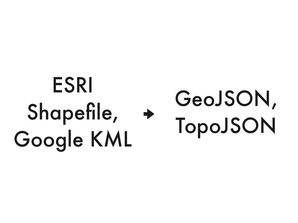 """ ESRI Shapefile, Google KML GeoJSON, TopoJSON"