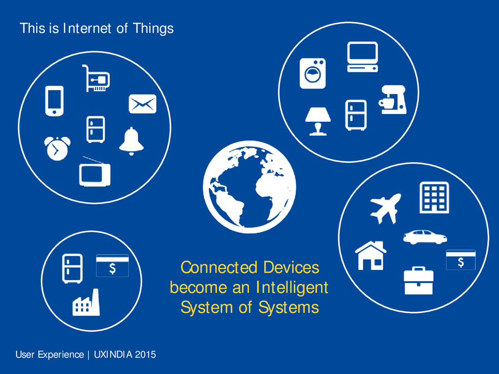 This is Internet of Things Connected Devices be...