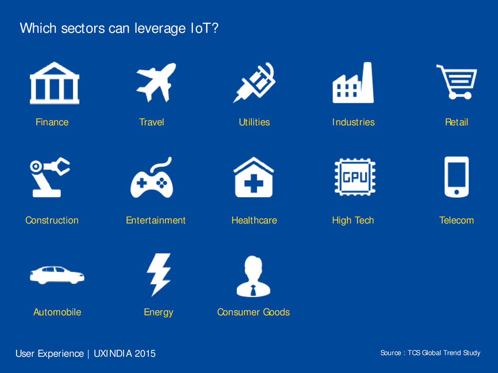 Which sectors can leverage IoT? Finance Travel ...