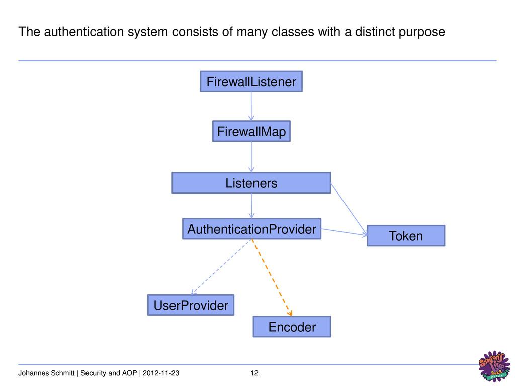 12 Johannes Schmitt | Security and AOP | 2012-1...