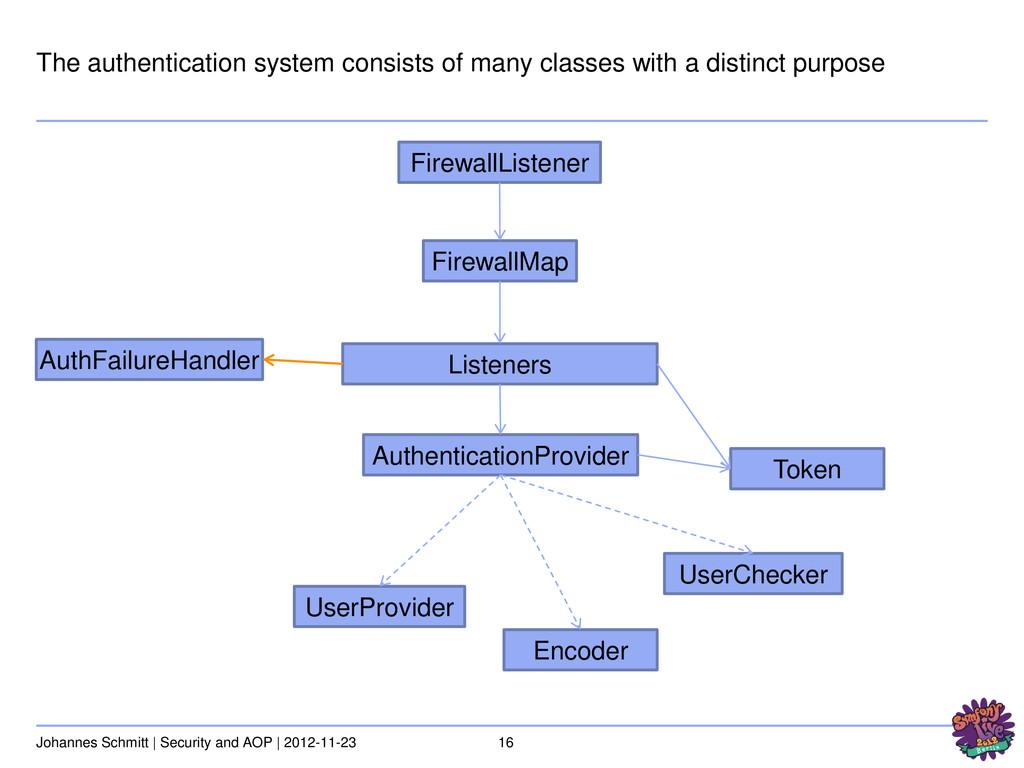 16 Johannes Schmitt | Security and AOP | 2012-1...