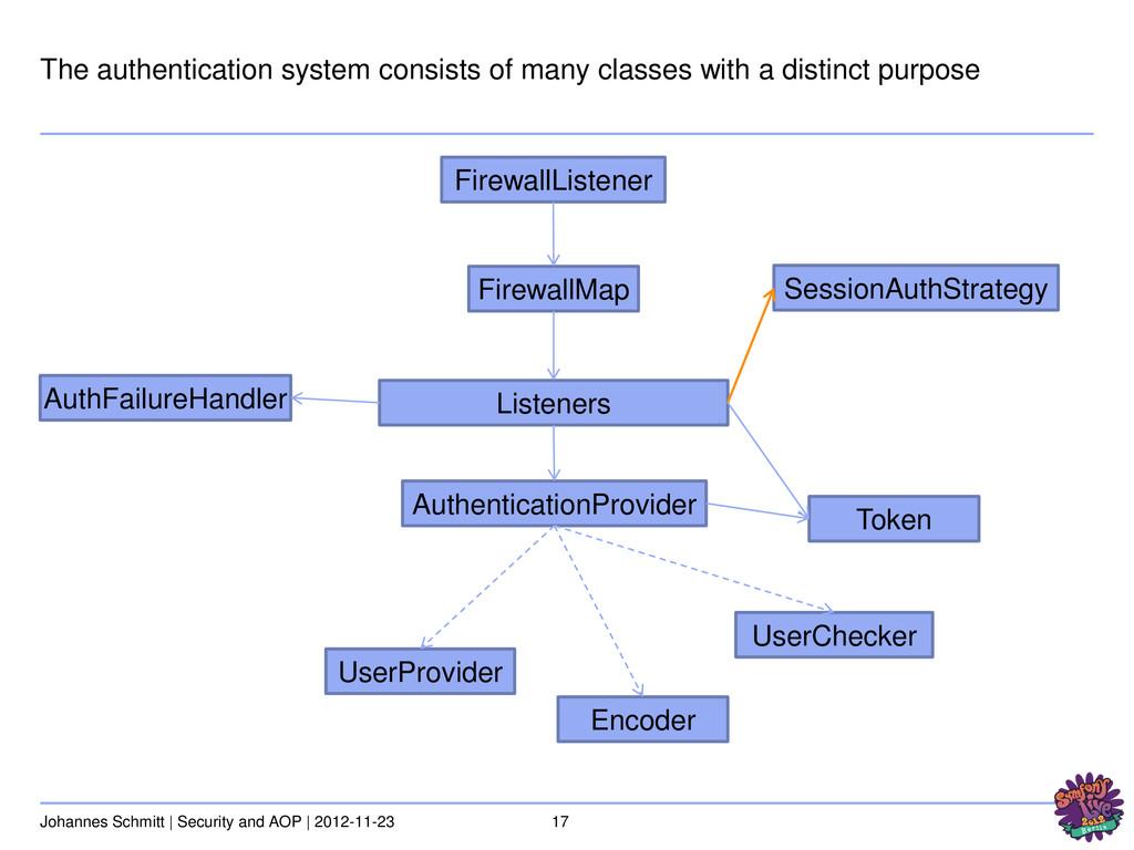 17 Johannes Schmitt | Security and AOP | 2012-1...