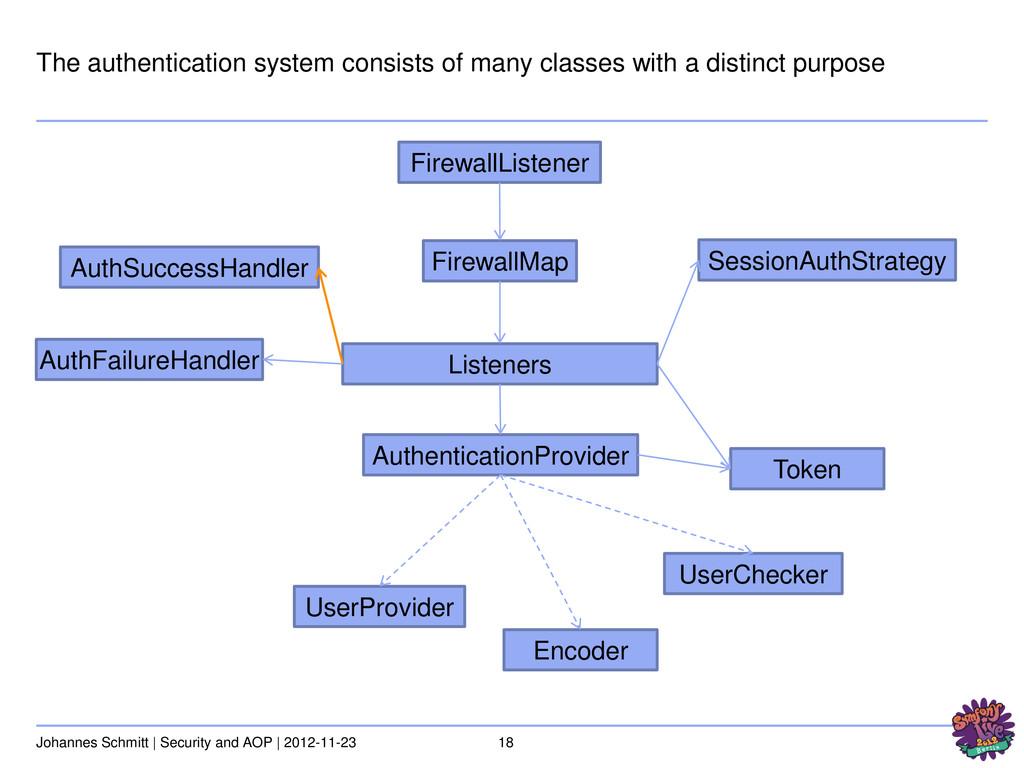 18 Johannes Schmitt | Security and AOP | 2012-1...