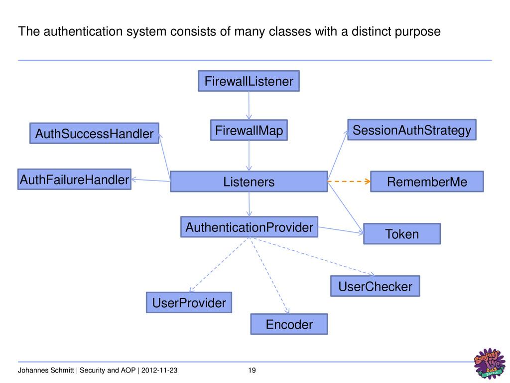 19 Johannes Schmitt | Security and AOP | 2012-1...