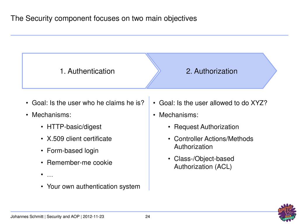24 Johannes Schmitt | Security and AOP | 2012-1...