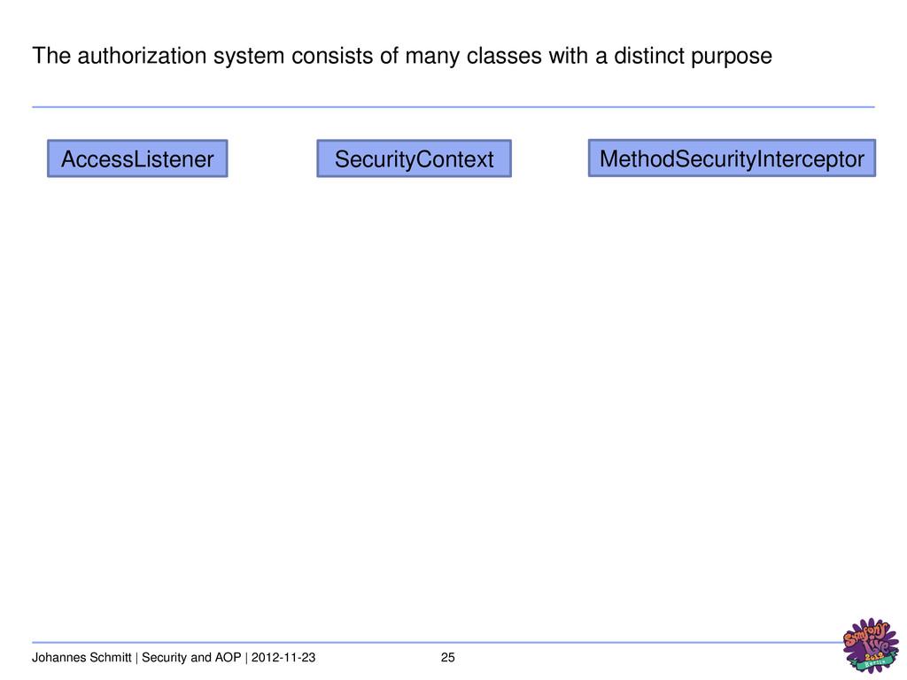 25 Johannes Schmitt | Security and AOP | 2012-1...
