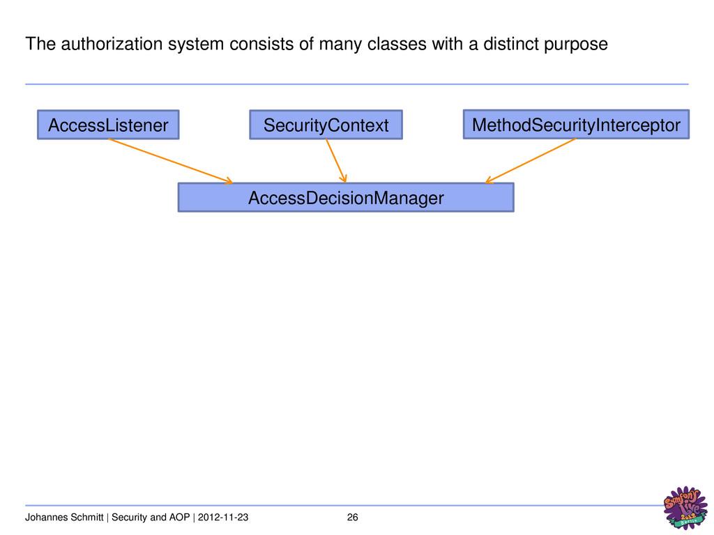 26 Johannes Schmitt | Security and AOP | 2012-1...