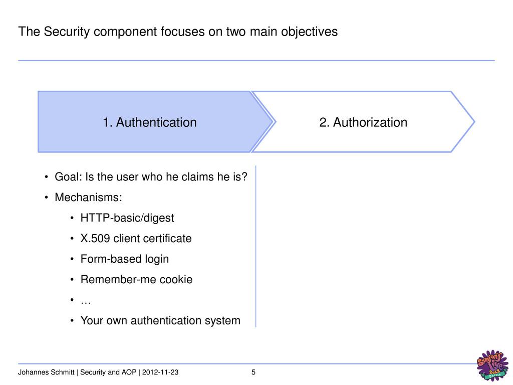 5 Johannes Schmitt | Security and AOP | 2012-11...