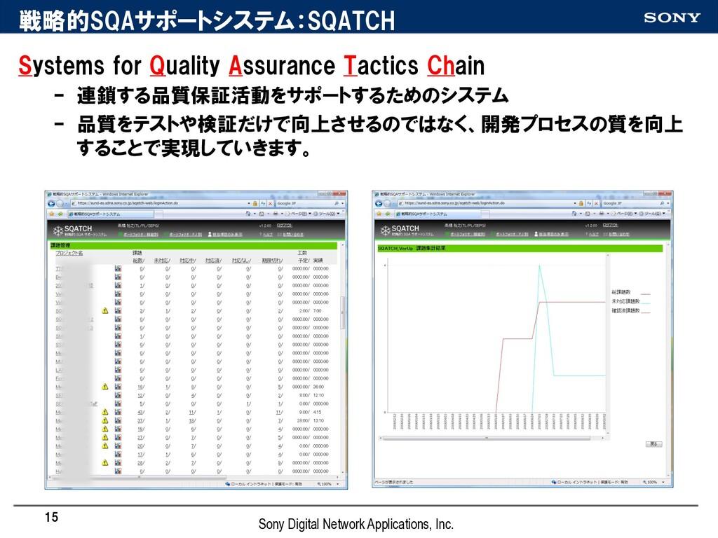 戦略的SQAサポートシステム:SQATCH Systems for Quality Assur...