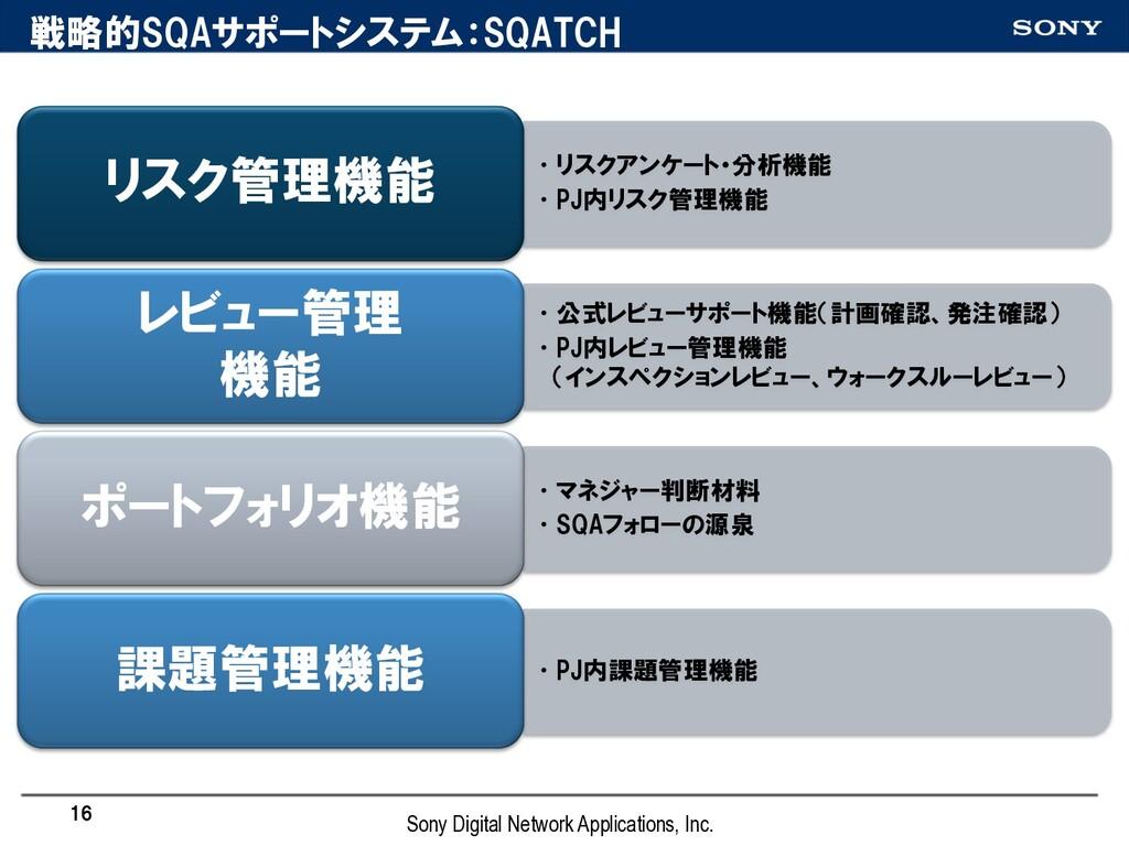戦略的SQAサポートシステム:SQATCH •リスクアンケート・分析機能 •PJ内リスク管理機...