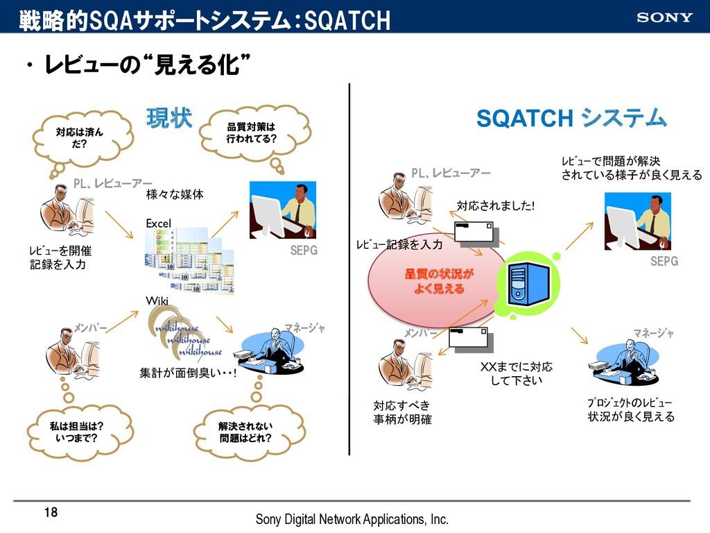 """品質の状況が よく見える 戦略的SQAサポートシステム:SQATCH •レビューの""""見える化""""..."""