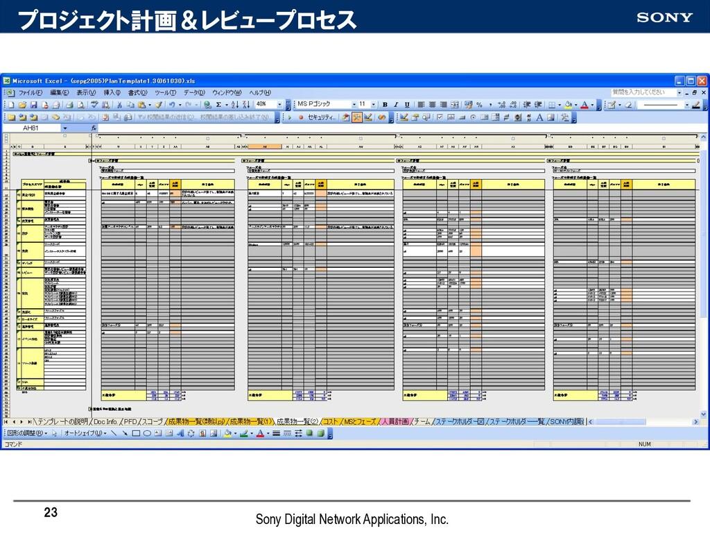 プロジェクト計画&レビュープロセス 23 Sony Digital Network Appli...