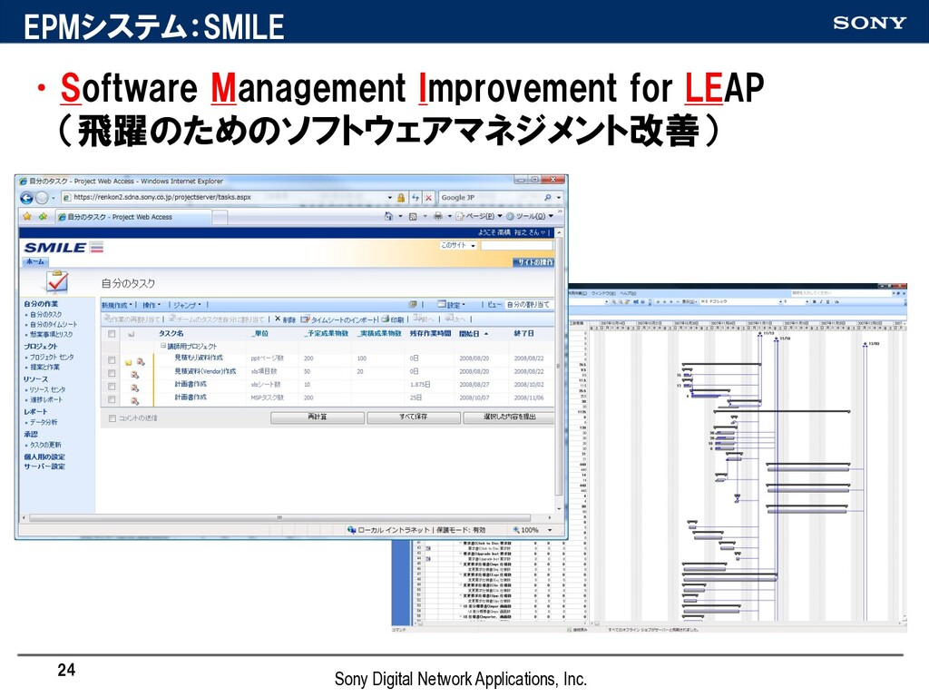 •Software Management Improvement for LEAP (飛躍のた...