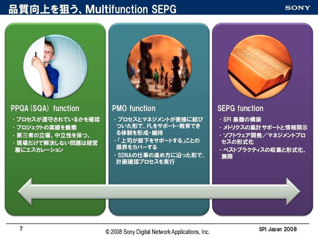 品質向上を狙う、Multifunction SEPG PPQA(SQA) function •...