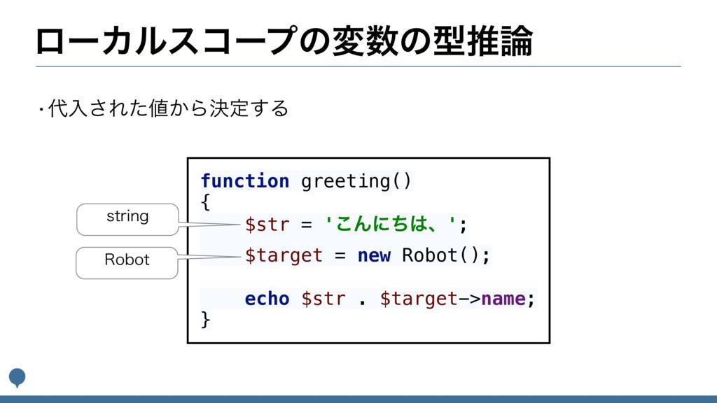 ϩʔΧϧείʔϓͷมͷܕਪ wೖ͞Ε͔ͨΒܾఆ͢Δ function greeting...