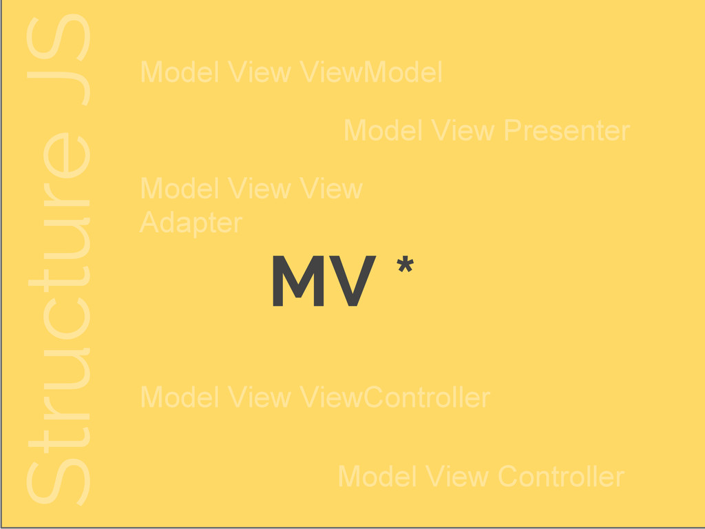 Model View View Adapter Structure JS MV * Model...