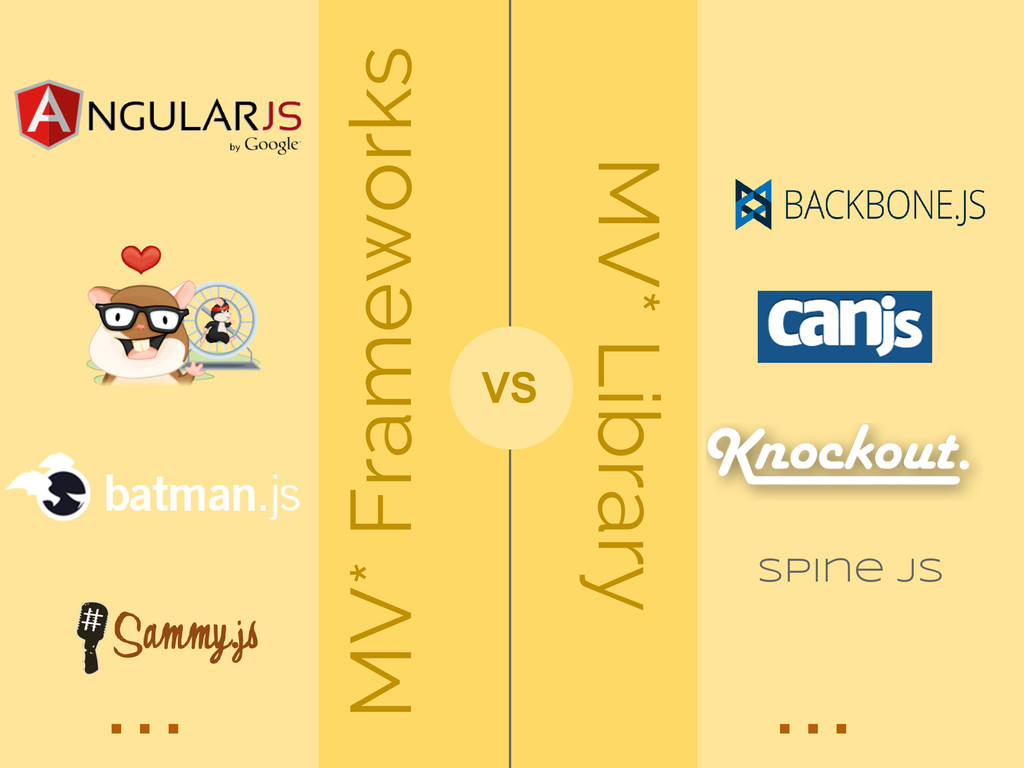 MV* Frameworks MV* Library Spine JS VS ... ...